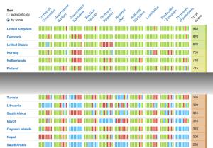 Open Data Index