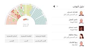 مرصد المجلس الوطني التأسيسي التونسي